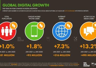 markteing_digital_BTOB
